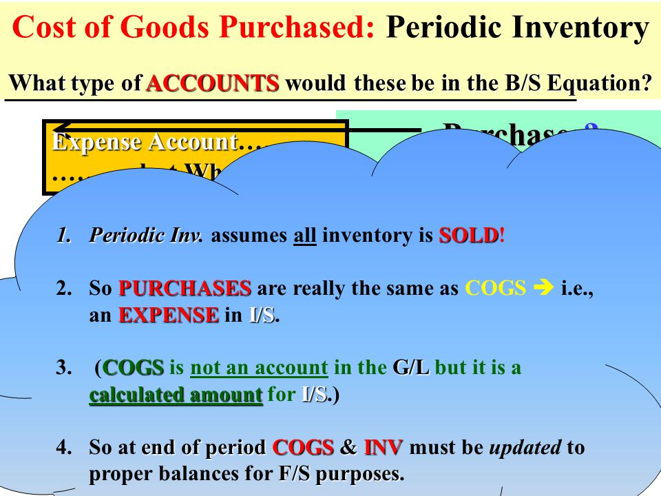 Cost of Goods Purchased: Periodic Inventory What type of ACCOUNTS would these be in the B/S Equation