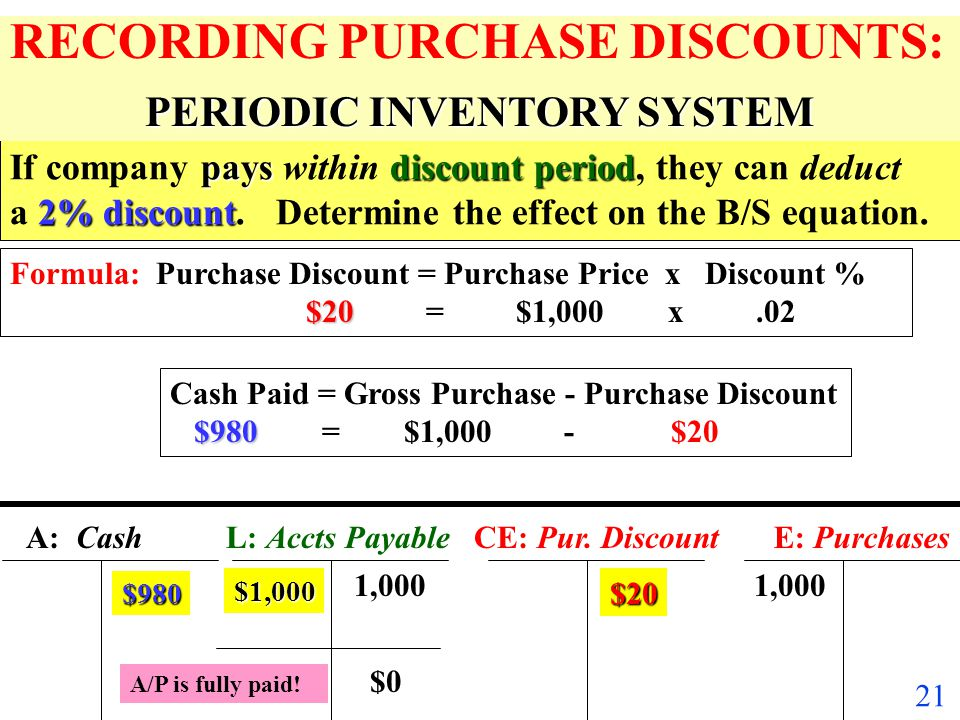 a periodic inventory system If you're relying on a periodic inventory system, investing in a perpetual inventory system can transform your business what is a perpetual inventory system.