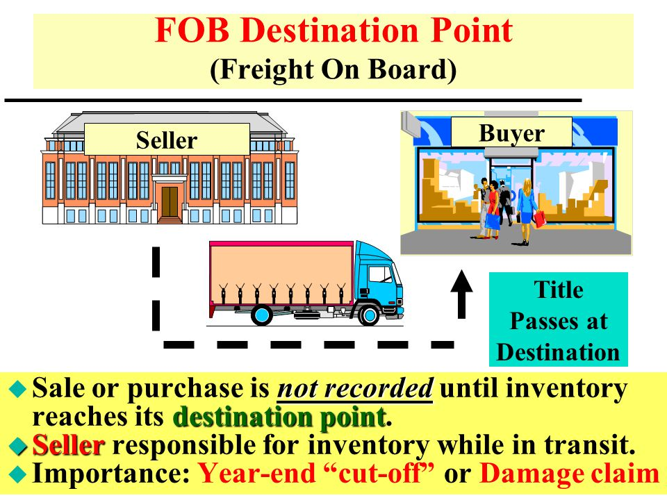 FOB Destination Point (Freight On Board)
