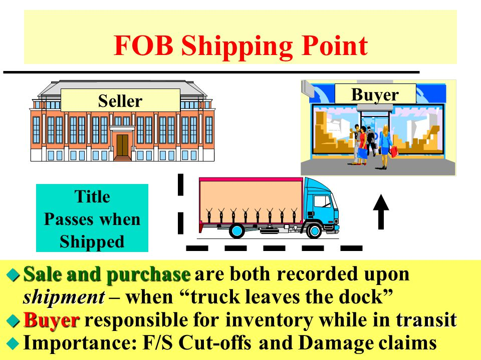 FOB Shipping Point Seller. Buyer. Title. Passes when. Shipped. Sale and purchase are both recorded upon shipment – when truck leaves the dock