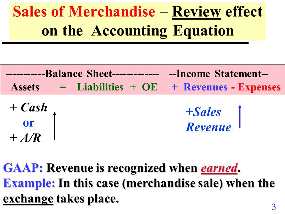 Sales of Merchandise – Review effect on the Accounting Equation