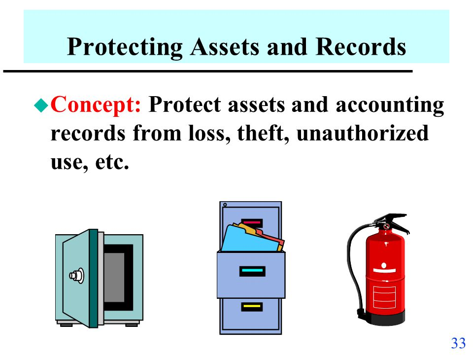 Protecting Assets and Records