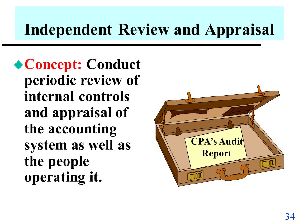 Independent Review and Appraisal