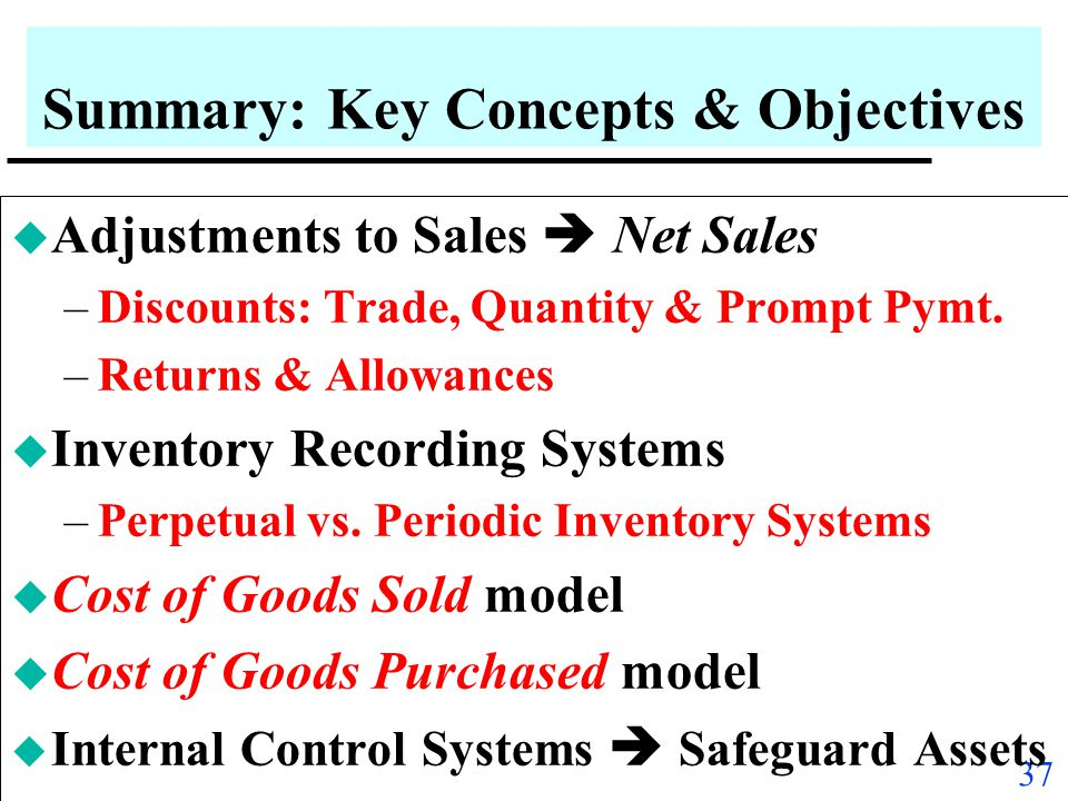 Summary: Key Concepts & Objectives