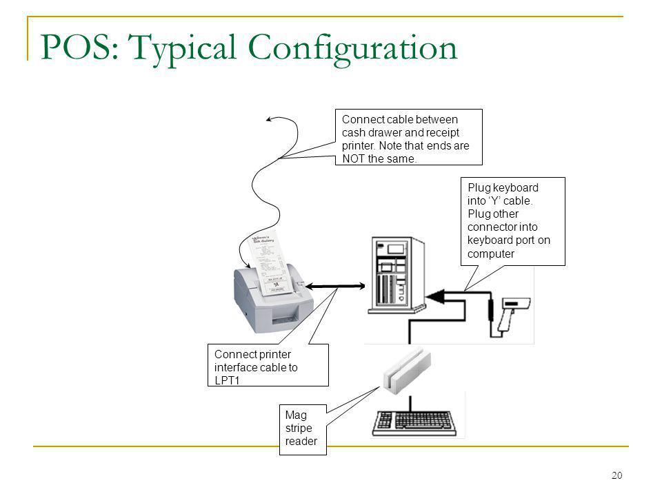 Introduction to computerized point of sale pos ppt video online 20 pos typical configuration connect cable between cash drawer asfbconference2016 Image collections