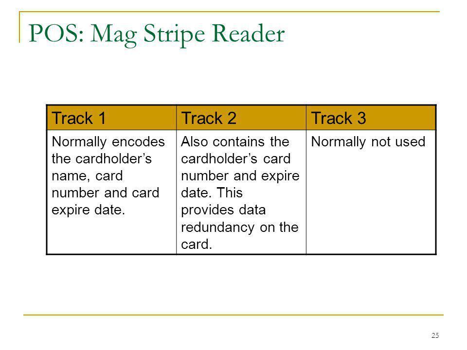 POS: Mag Stripe Reader Track 1 Track 2 Track 3