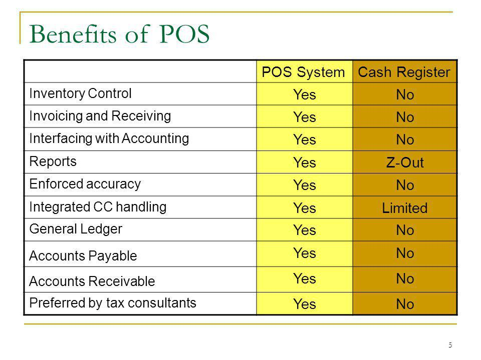 Benefits of POS POS System Cash Register Yes No Z-Out Limited
