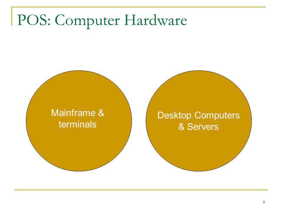 POS: Computer Hardware