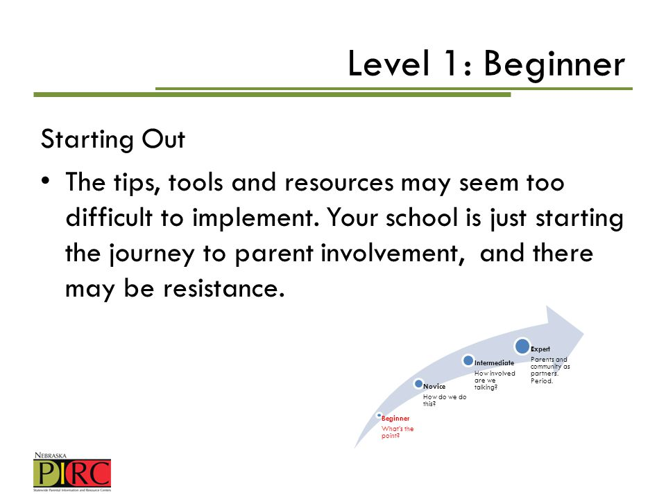 Level 1: Beginner Starting Out