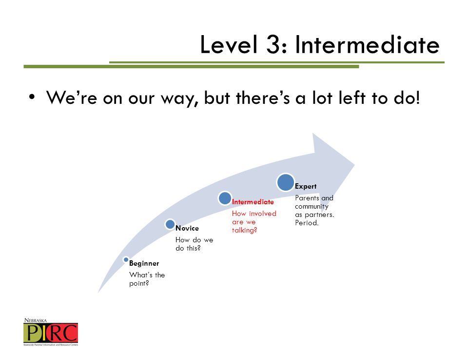 Level 3: Intermediate We're on our way, but there's a lot left to do!