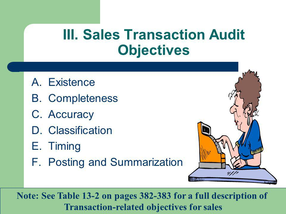 III. Sales Transaction Audit Objectives