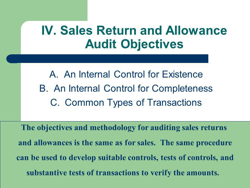 IV. Sales Return and Allowance Audit Objectives