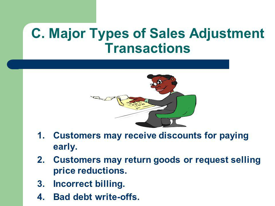 C. Major Types of Sales Adjustment Transactions