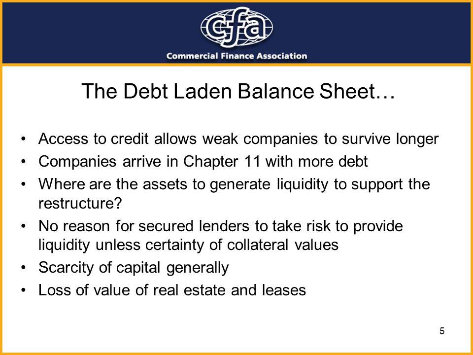The Debt Laden Balance Sheet…