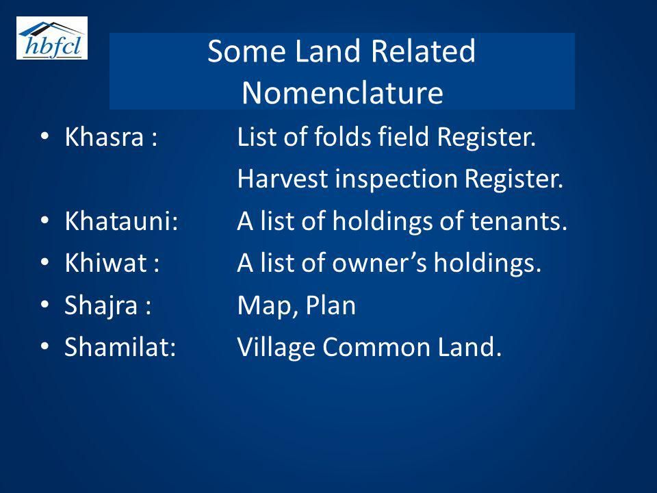 Some Land Related Nomenclature
