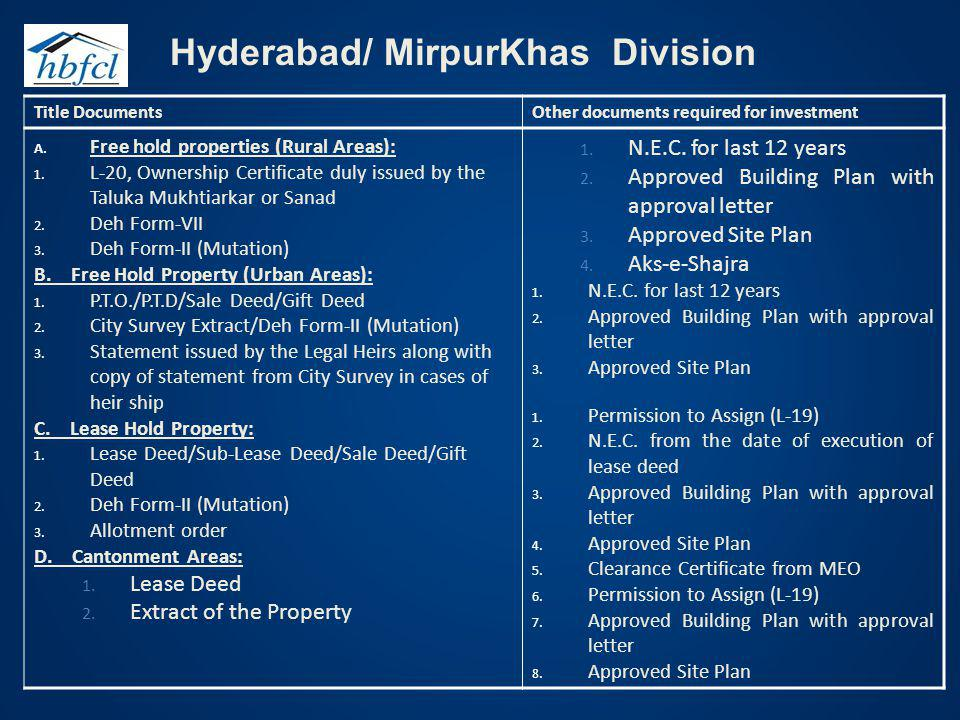 Hyderabad/ MirpurKhas Division