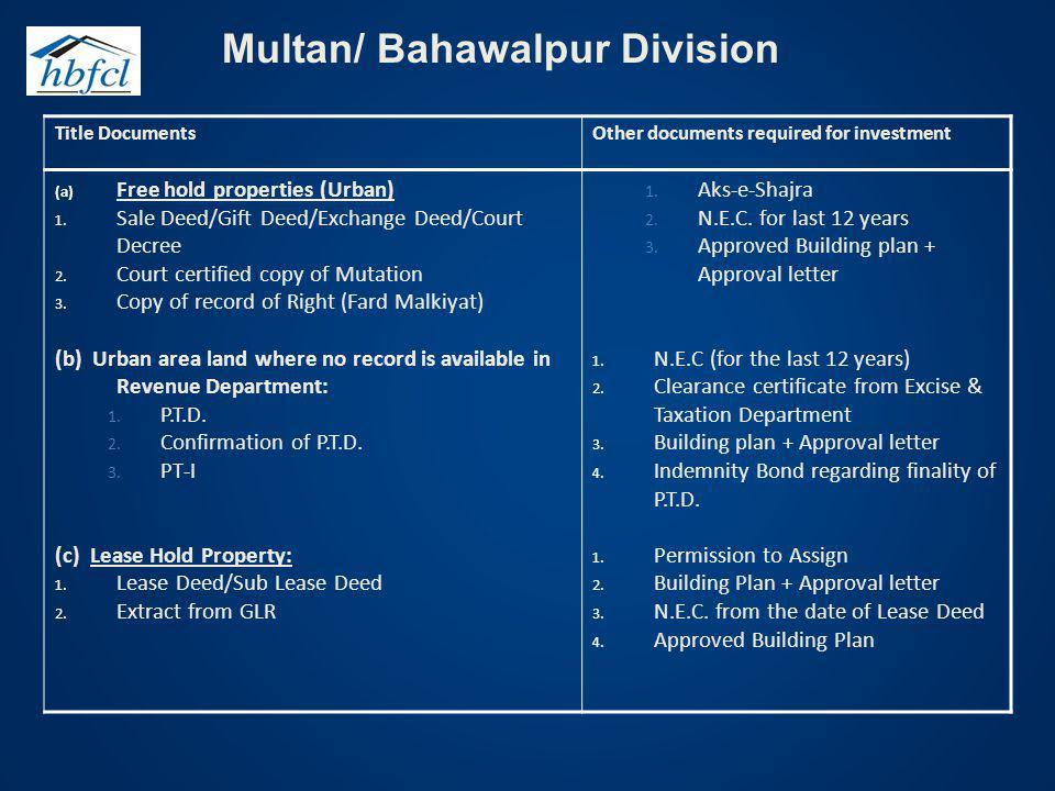 Multan/ Bahawalpur Division