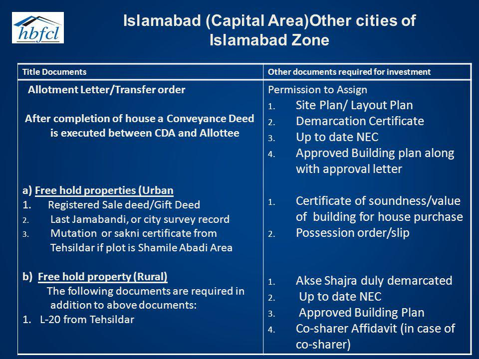 Islamabad (Capital Area)Other cities of Islamabad Zone