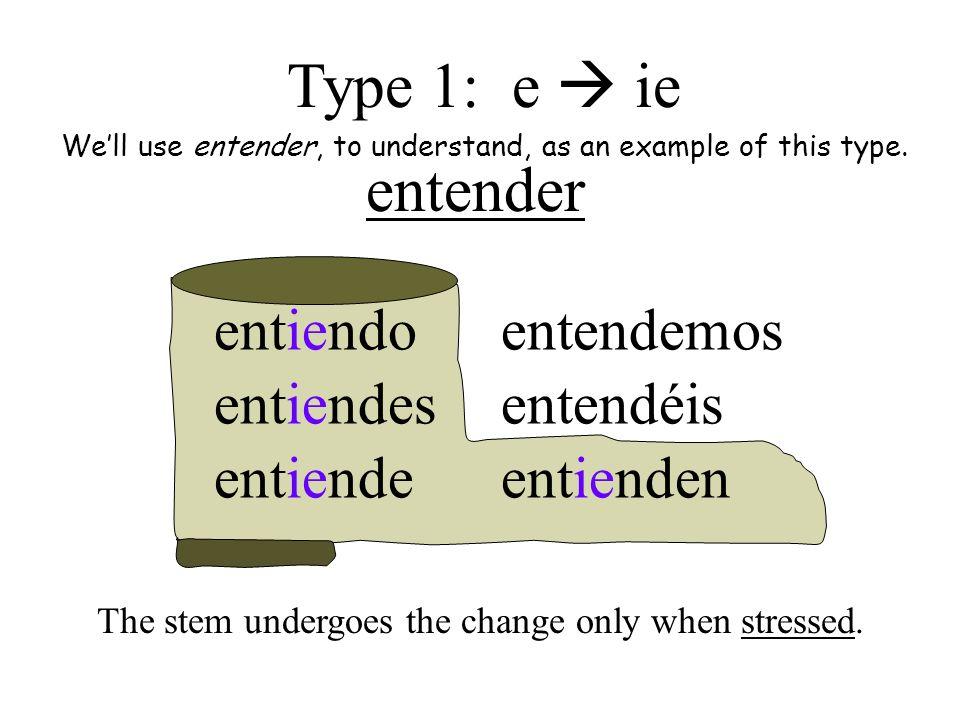 Type 1: e  ie entender entiendo entiendes entiende entendemos