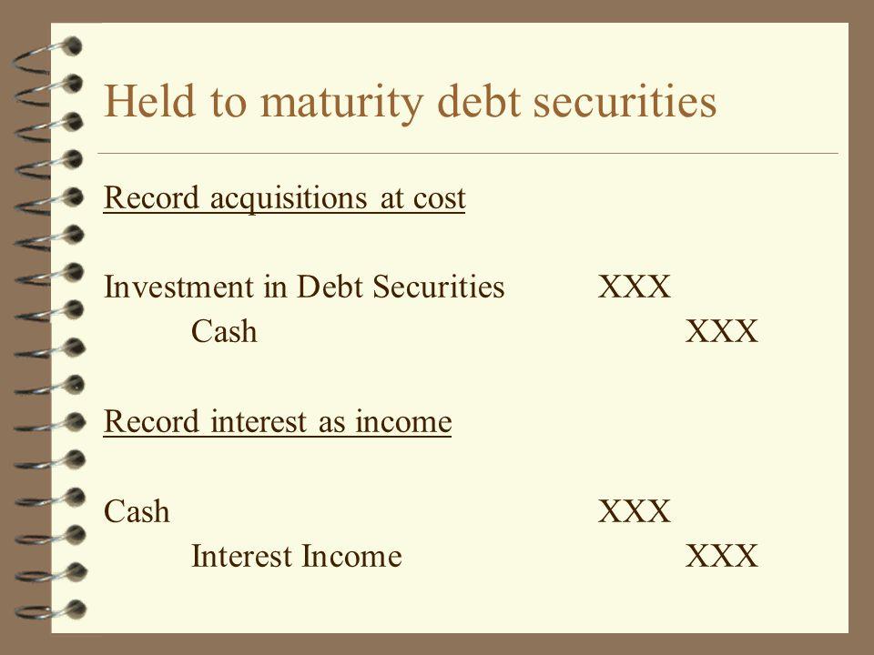 Held to maturity debt securities