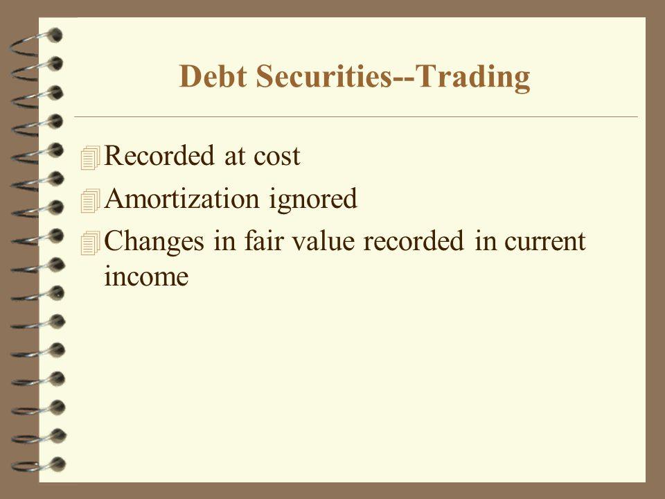 Debt Securities--Trading