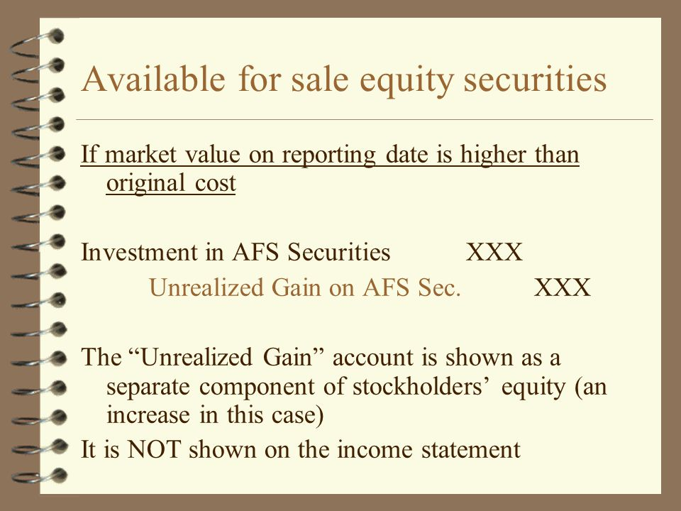 Available for sale equity securities