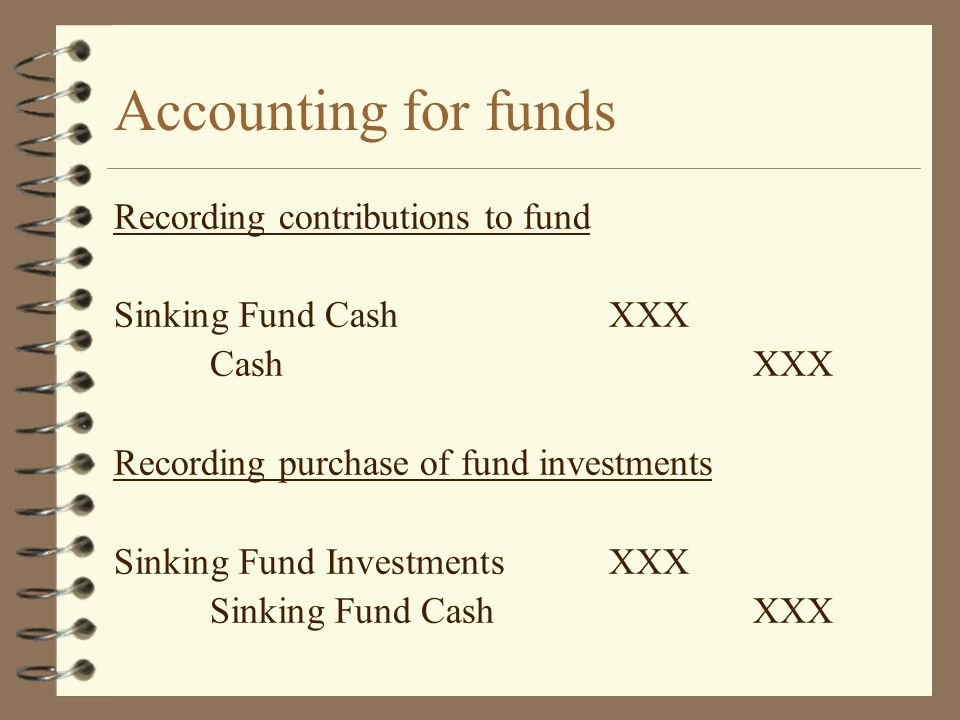 Accounting for funds Recording contributions to fund