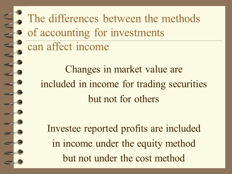 The differences between the methods of accounting for investments can affect income