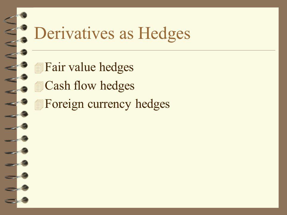 Derivatives as Hedges Fair value hedges Cash flow hedges