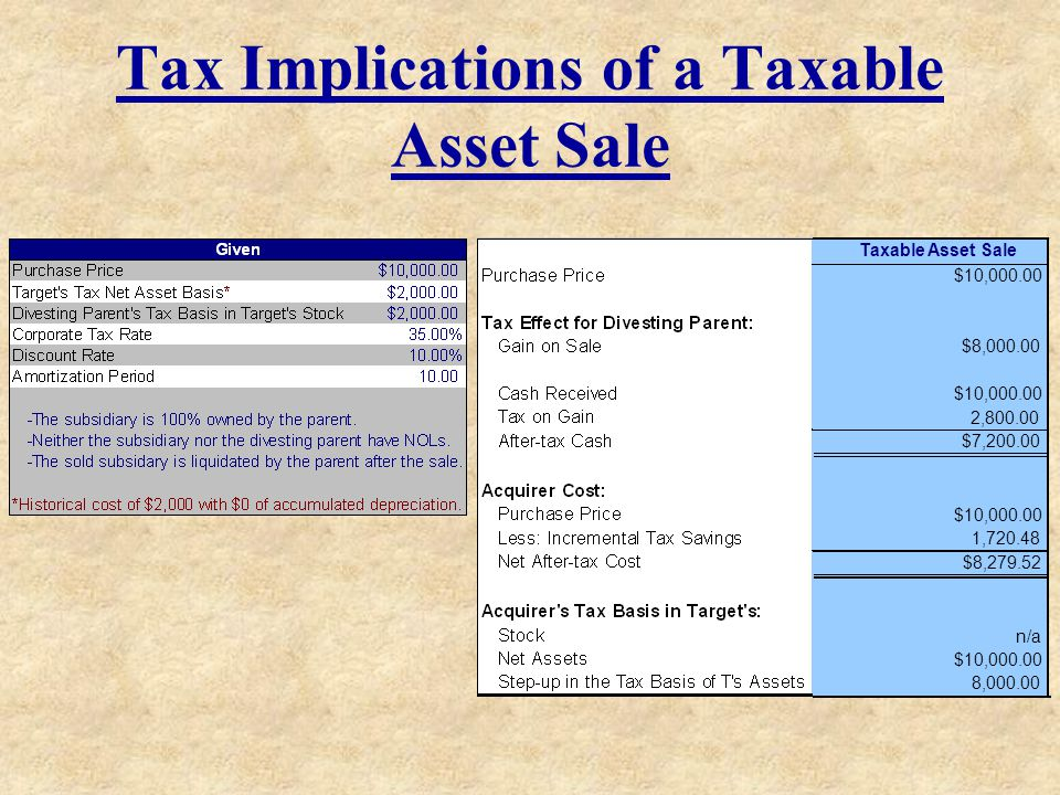 Tax Implications of a Taxable Asset Sale