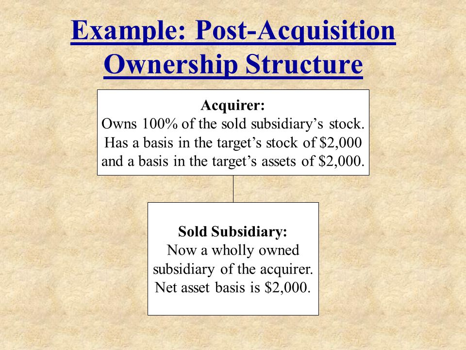 Example: Post-Acquisition Ownership Structure