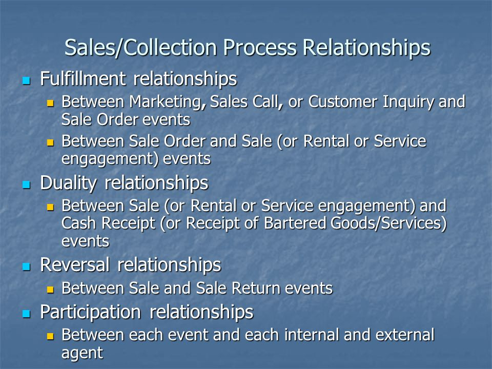 Sales/Collection Process Relationships