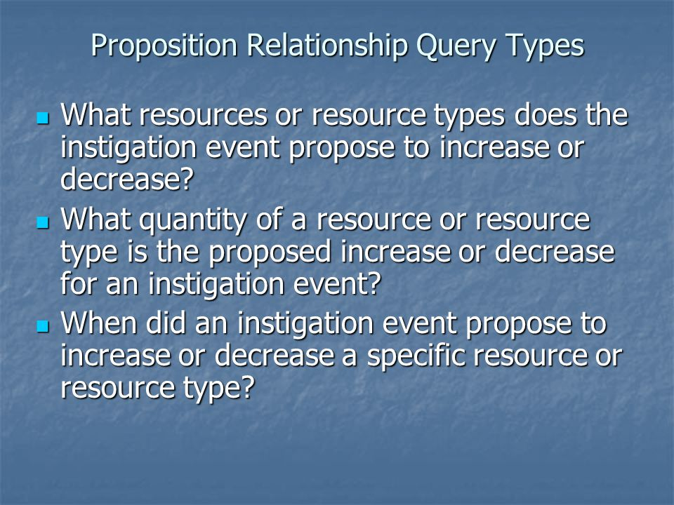 Proposition Relationship Query Types