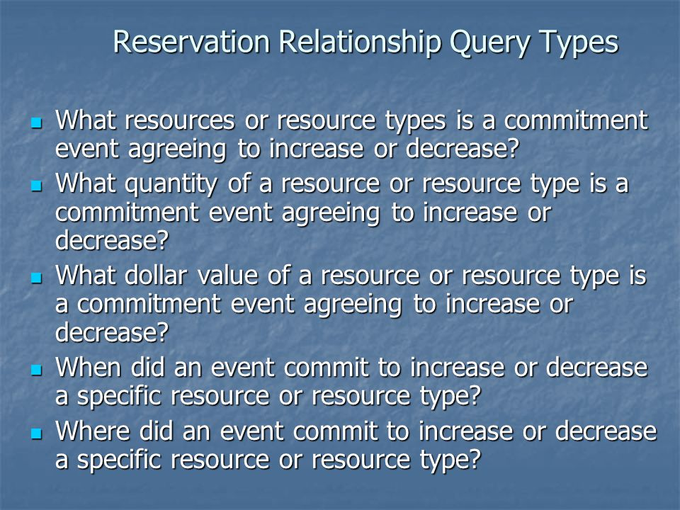 Reservation Relationship Query Types