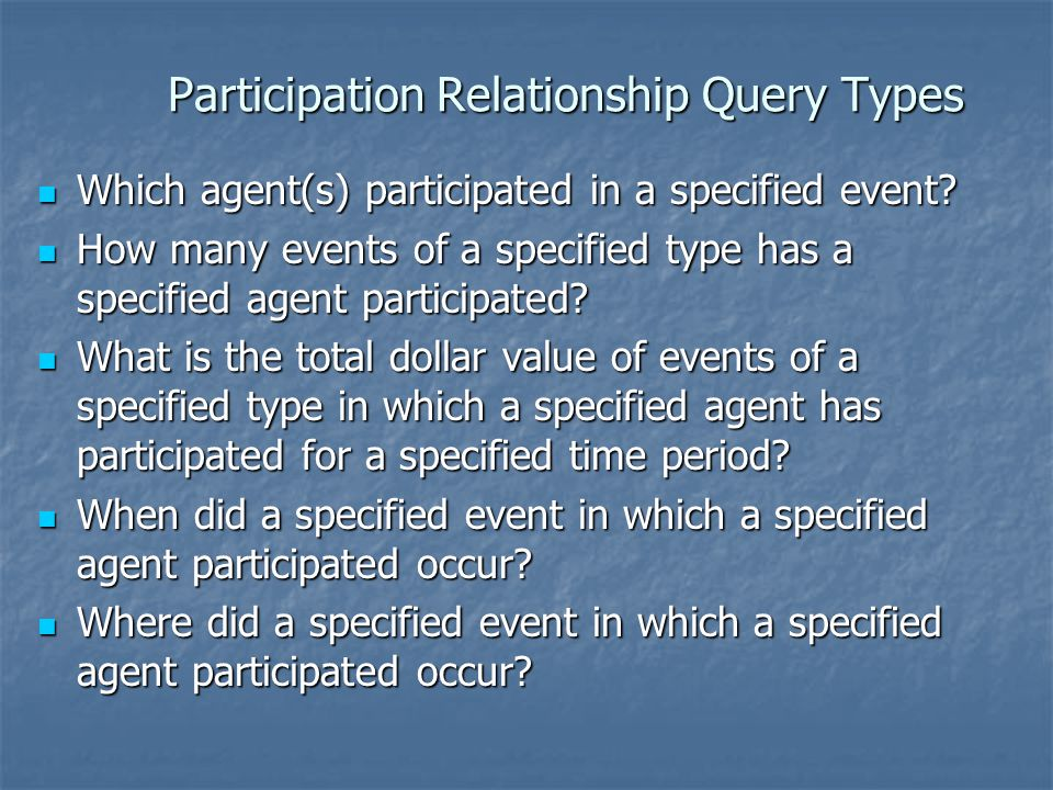 Participation Relationship Query Types