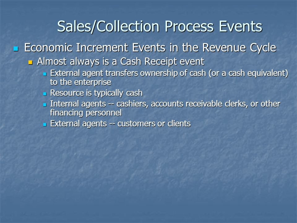 Sales/Collection Process Events