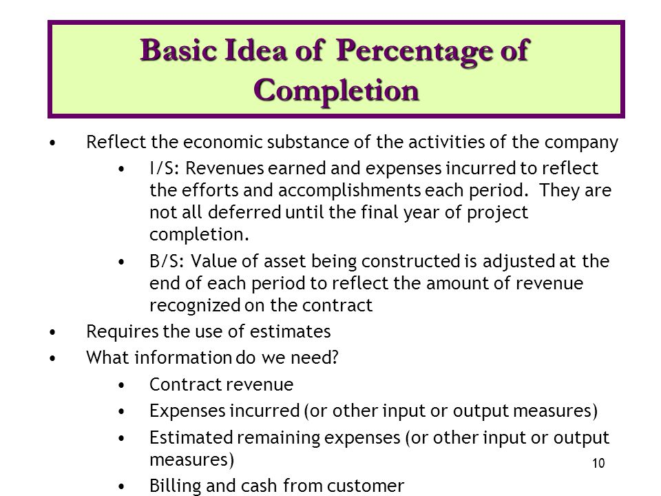 Basic Idea of Percentage of Completion