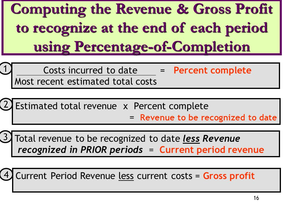 Computing the Revenue & Gross Profit to recognize at the end of each period using Percentage-of-Completion
