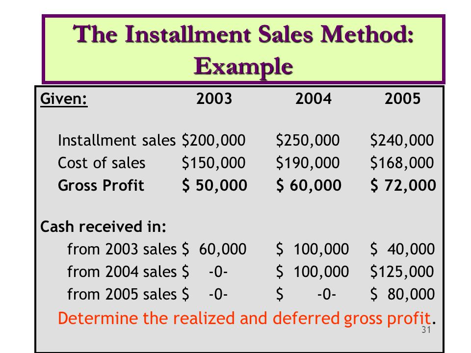 The Installment Sales Method: Example