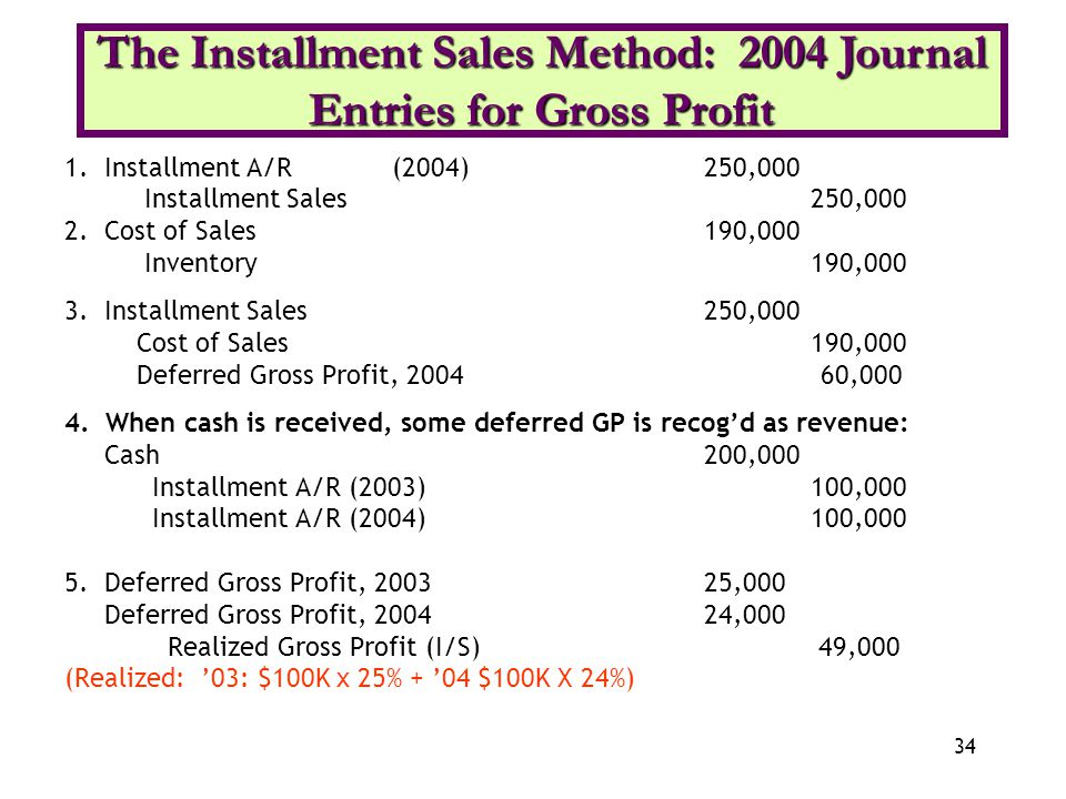 The Installment Sales Method: 2004 Journal Entries for Gross Profit