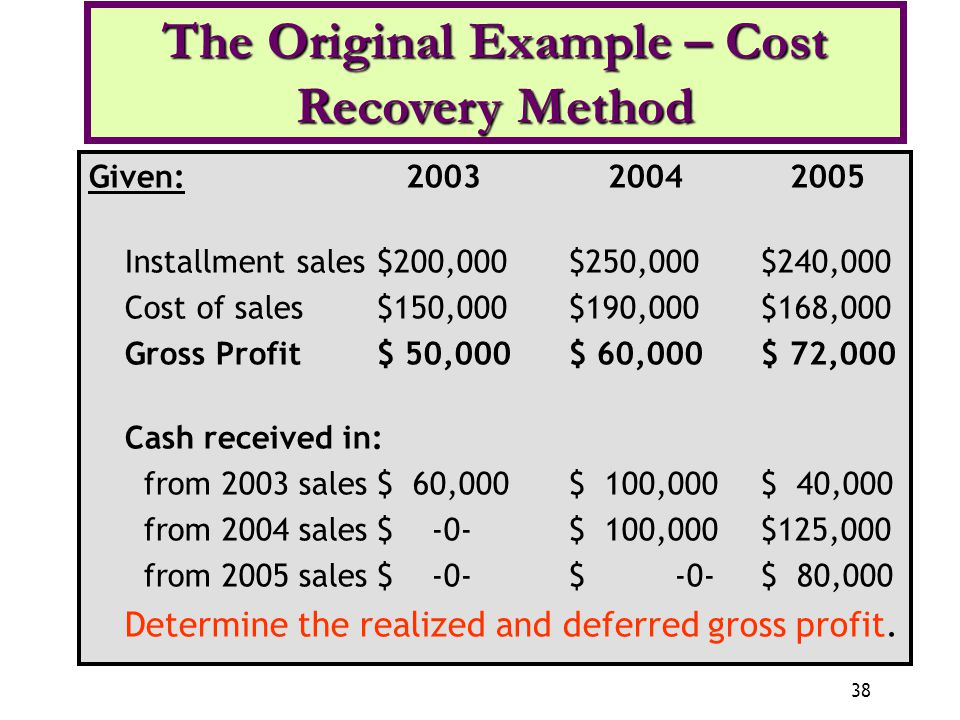 The Original Example – Cost Recovery Method