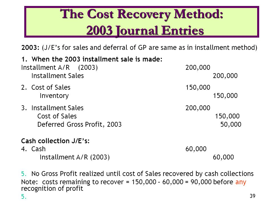 The Cost Recovery Method: