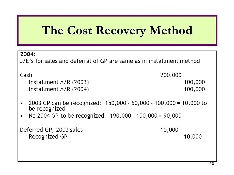 The Cost Recovery Method
