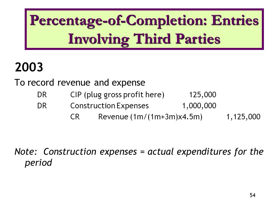 Percentage-of-Completion: Entries Involving Third Parties