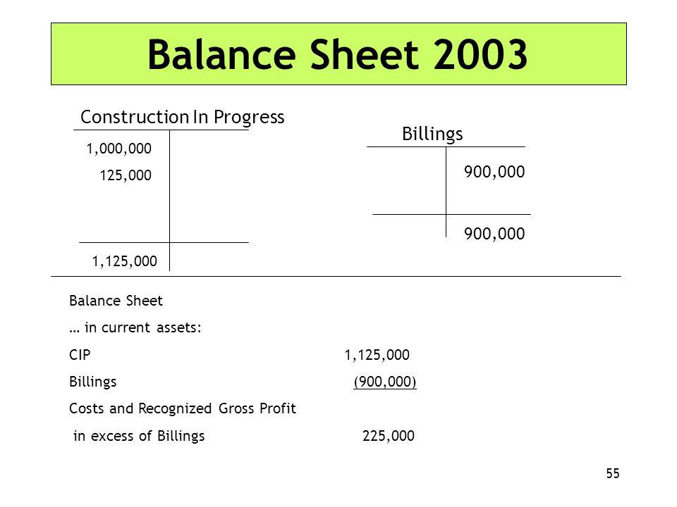 Balance Sheet 2003 Construction In Progress Billings 900,000 900,000