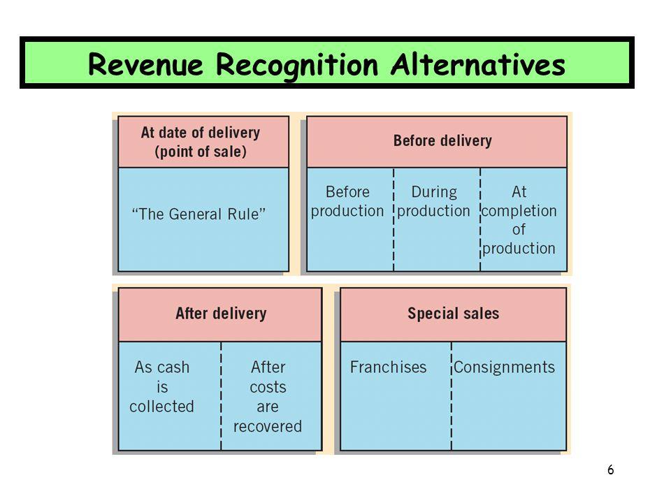 Revenue Recognition Alternatives