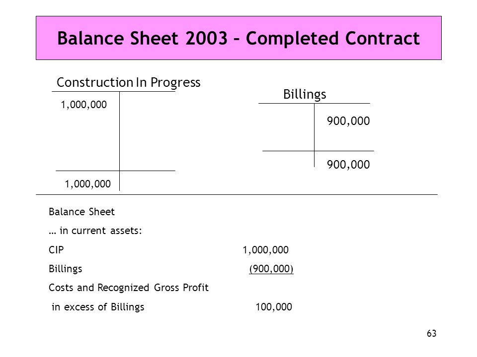 Balance Sheet 2003 – Completed Contract