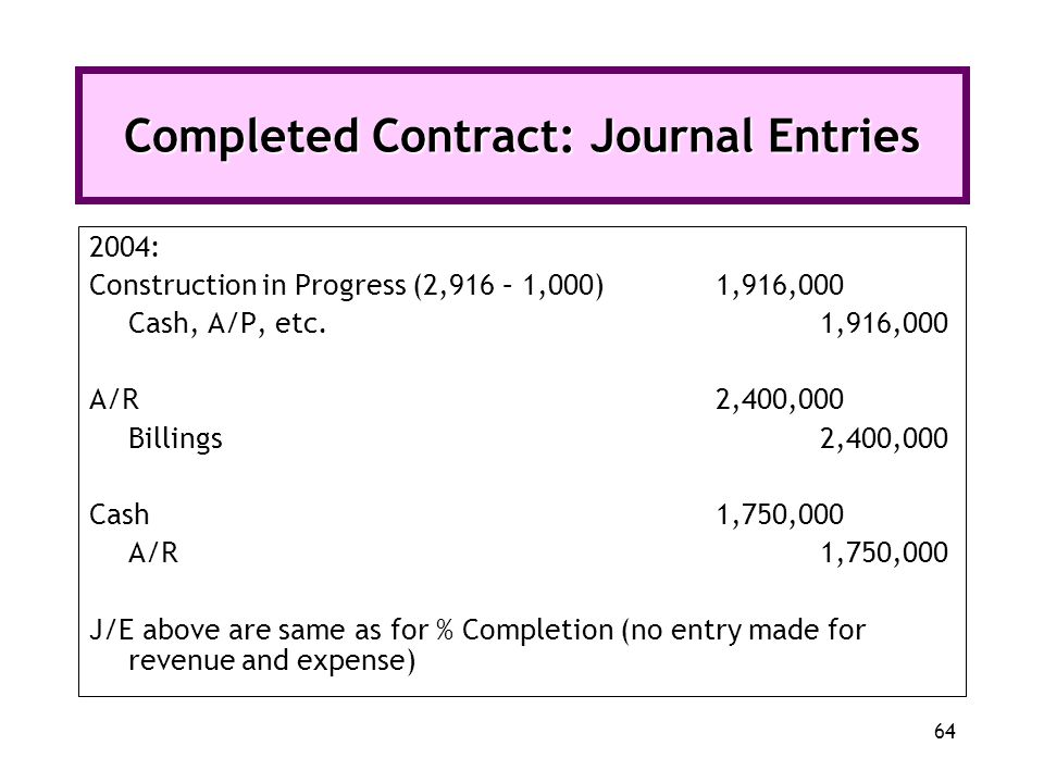 Completed Contract: Journal Entries