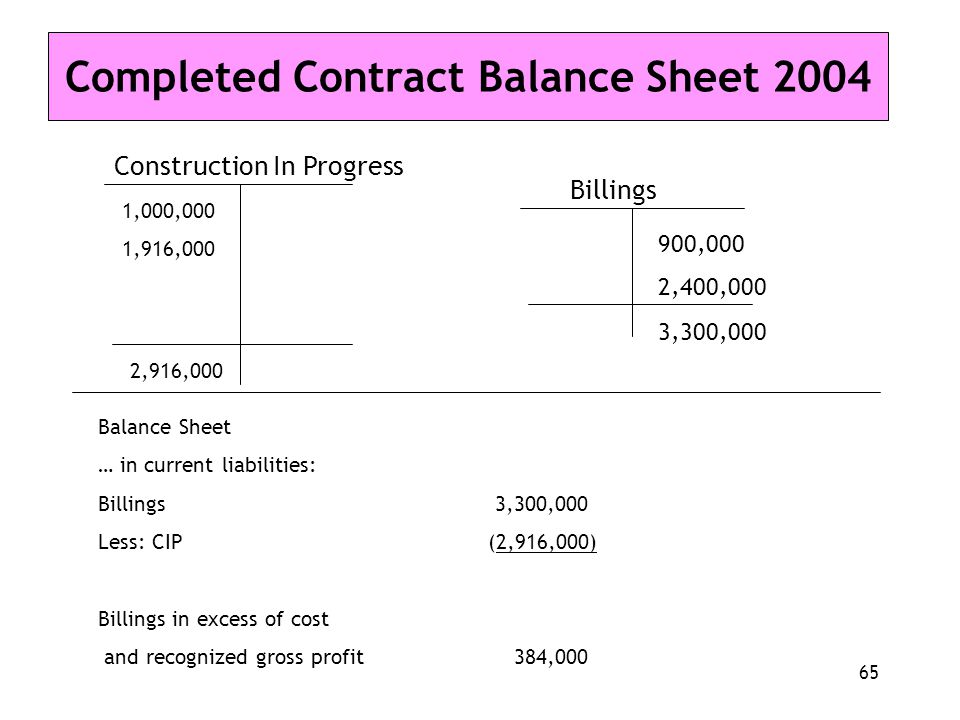 Completed Contract Balance Sheet 2004