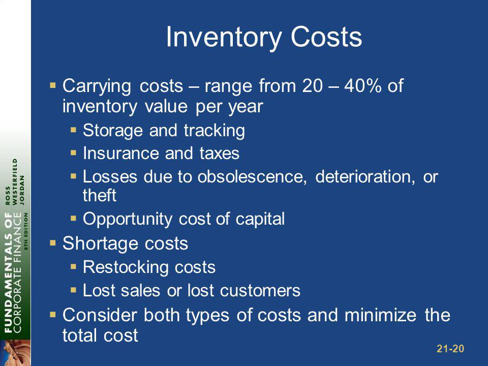 Inventory Management - ABC